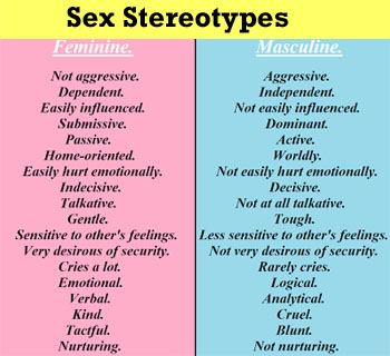 List of sex stereotypes